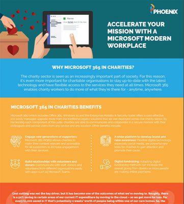 Infographic - Microsoft 365 in Charities