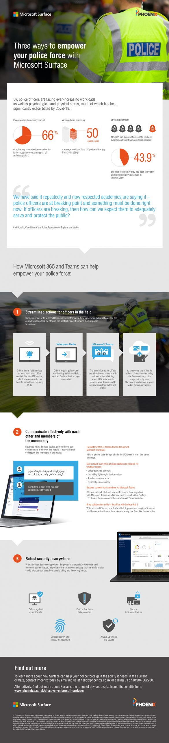 Microsoft Surface in Police Infographic
